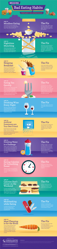 INFOGRAPHIC - BEATING UNHEALTHY EATING HABITS