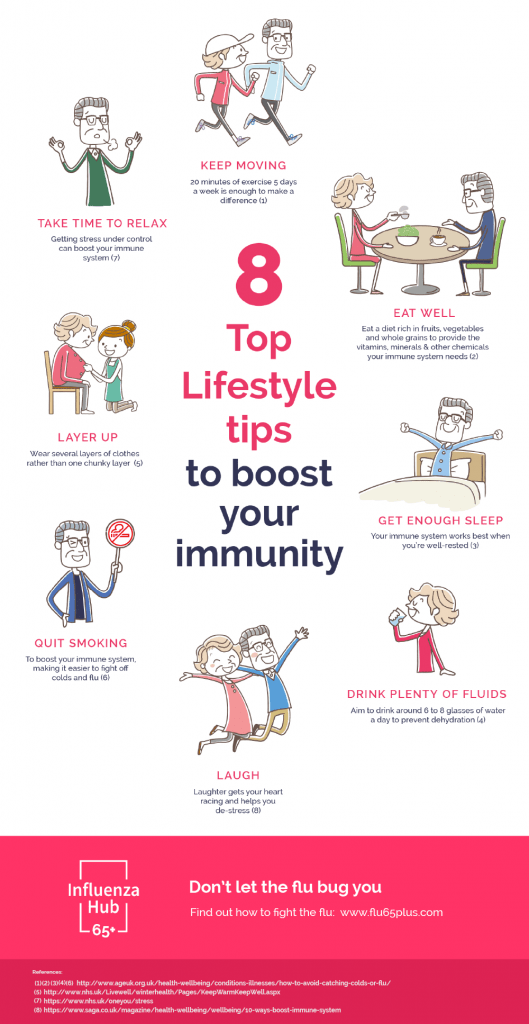 Tips on boosting your immune system - infographic